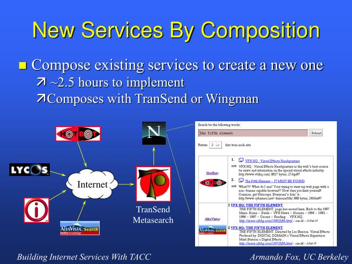 New Services By Composition