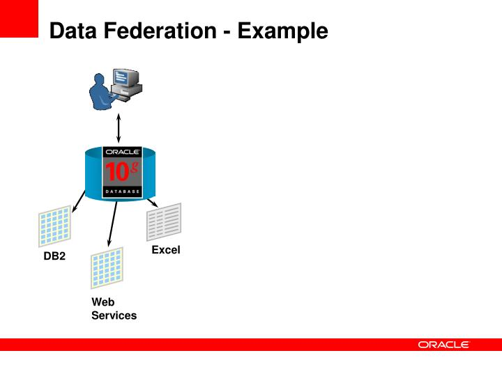 Data Federation - Example