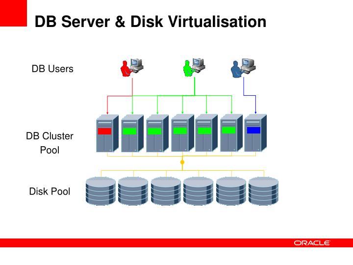 DB Server & Disk Virtualisation