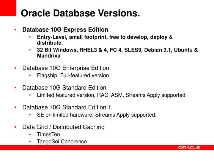 Oracle Database Versions.