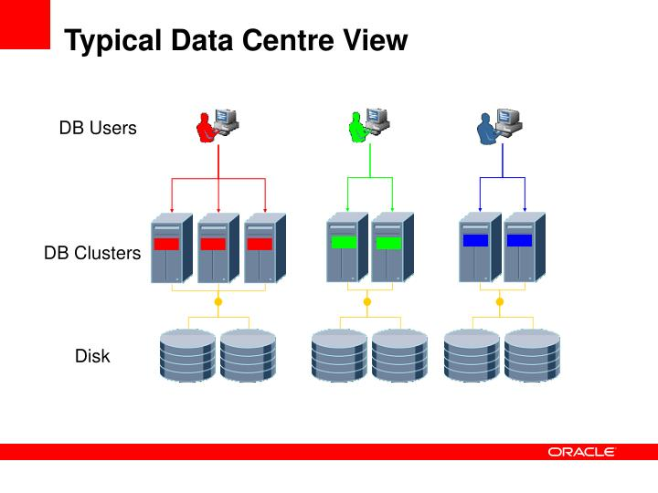 Typical Data Centre View