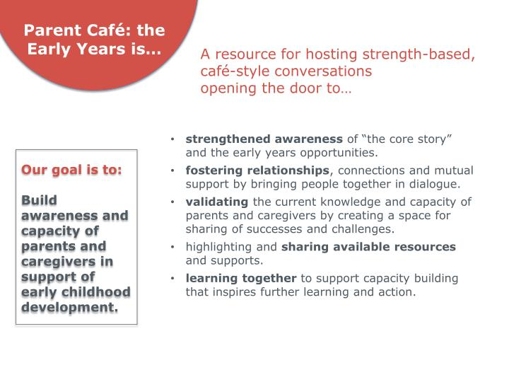 Parent Café: the Early Years is…
