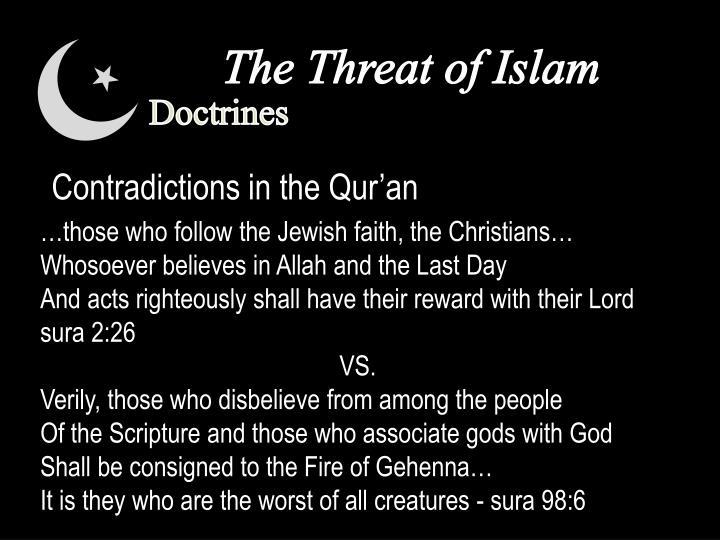 The Threat of Islam