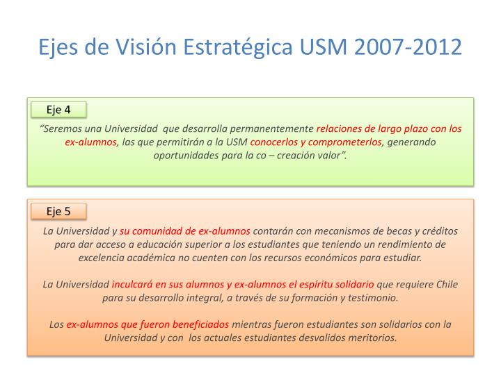 Ejes de Visión Estratégica USM 2007-2012