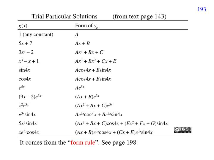 Trial Particular Solutions