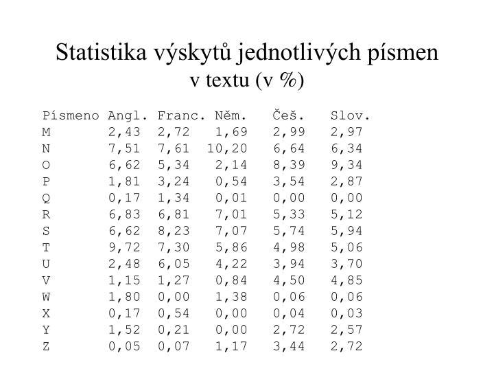 Statistika výskytů jednotlivých písmen