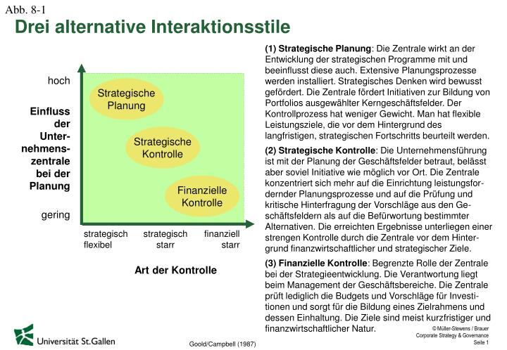 Drei alternative interaktionsstile