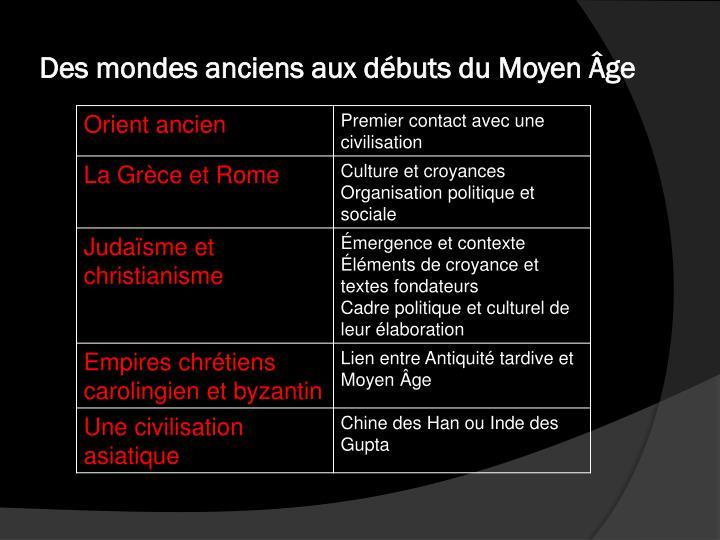 Des mondes anciens aux débuts du Moyen Âge
