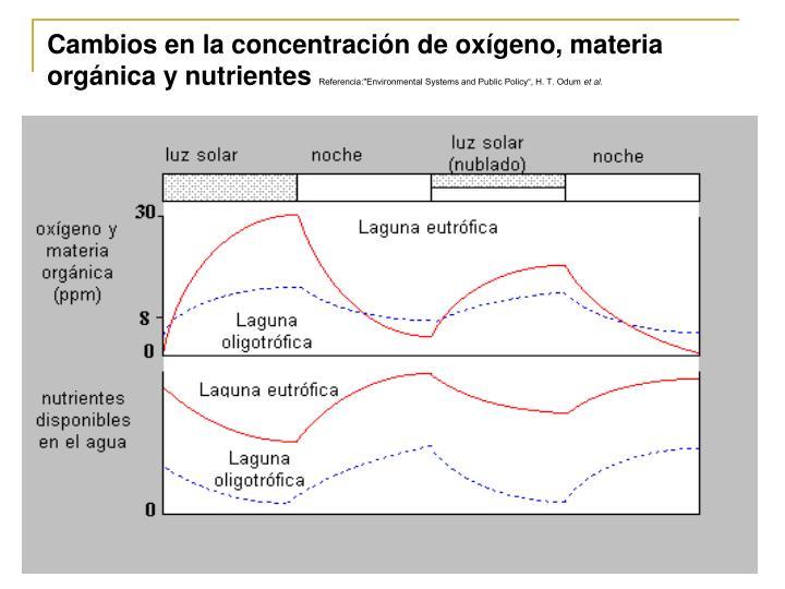Cambios en la concentración de oxígeno, materia orgánica y nutrientes