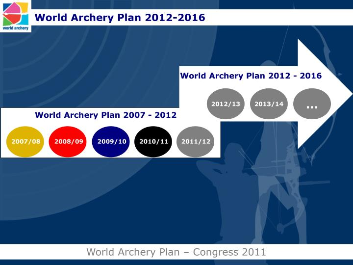 World Archery Plan 2012-2016