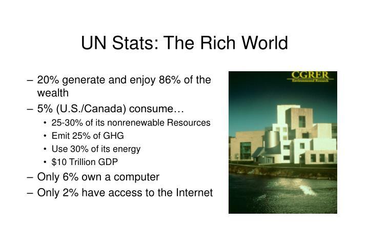 UN Stats: The Rich World