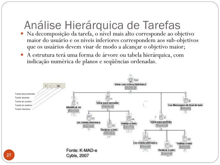 Análise Hierárquica de Tarefas