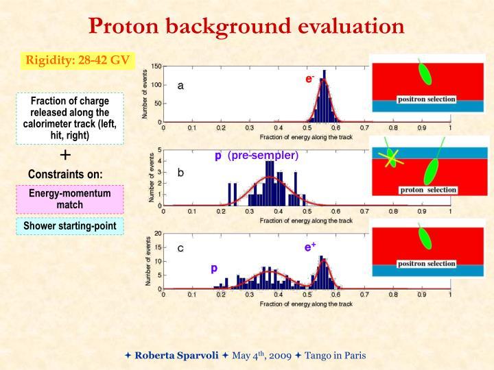 Proton background evaluation