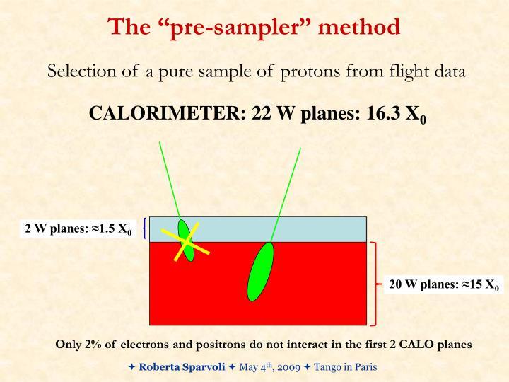 "The ""pre-sampler"" method"