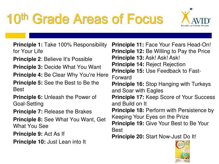 Principle 11: