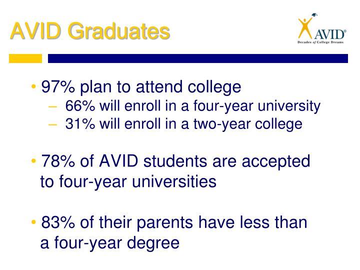 AVID Graduates