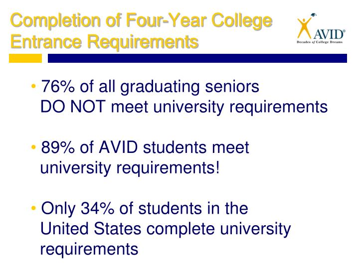 Completion of Four-Year College Entrance Requirements