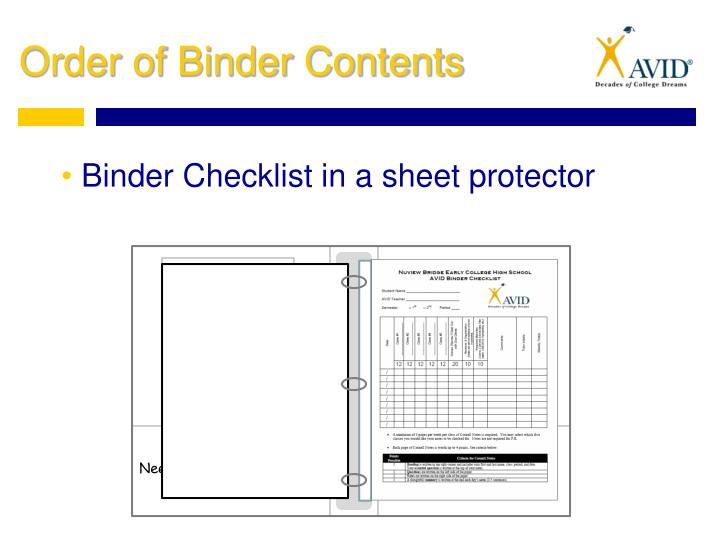 Binder Checklist in a sheet protector