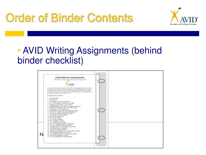 AVID Writing Assignments (behind binder checklist)