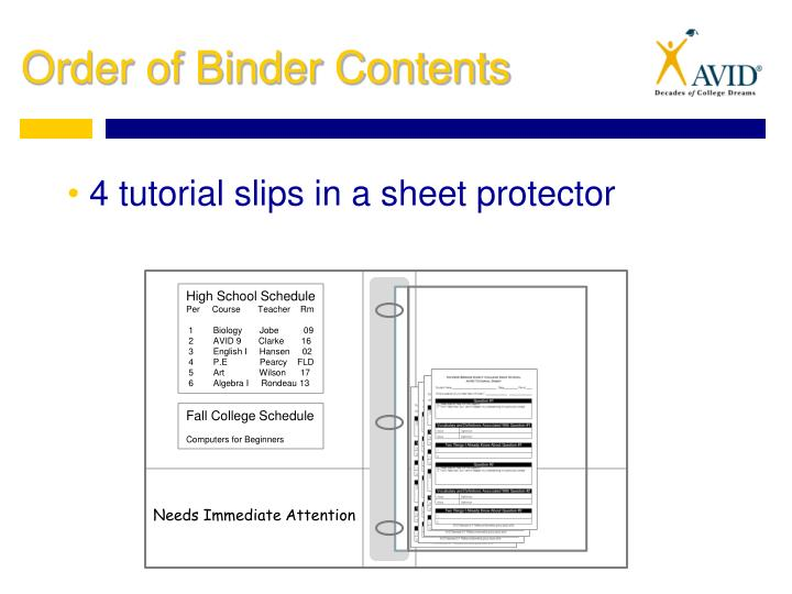 4 tutorial slips in a sheet protector