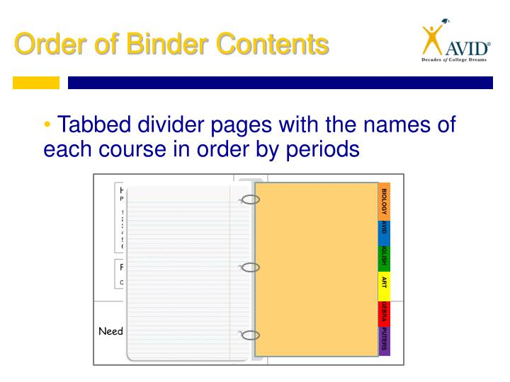 Tabbed divider pages with the names of each course in order by periods