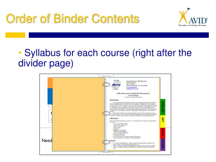 Syllabus for each course (right after the divider page)