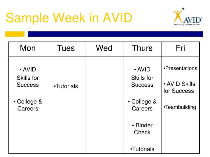 Sample Week in AVID