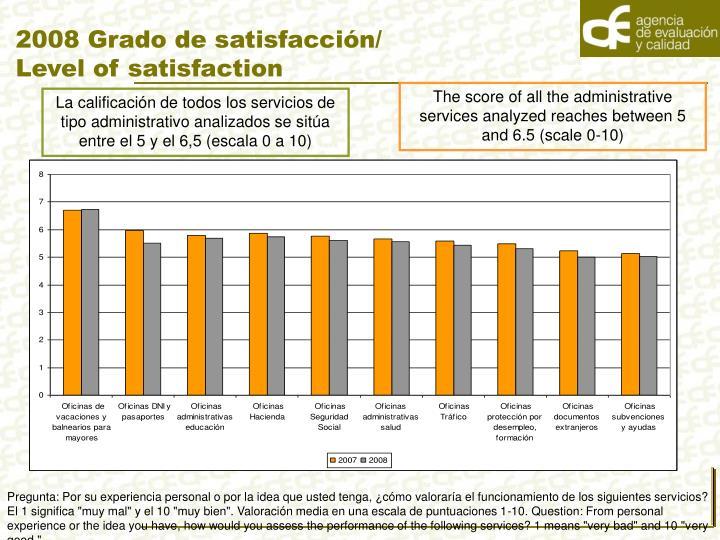 2008 Grado de satisfacción/