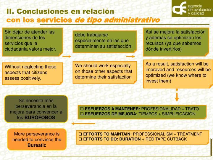 II. Conclusiones en relación