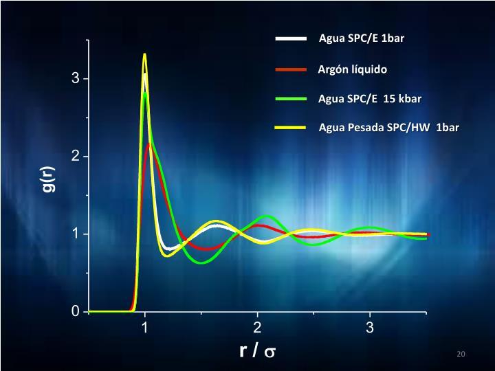Agua SPC/E