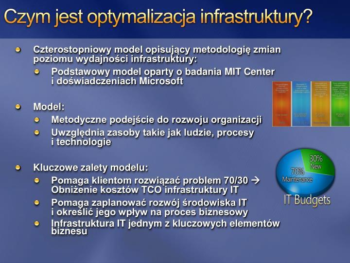 Czym jest optymalizacja infrastruktury?