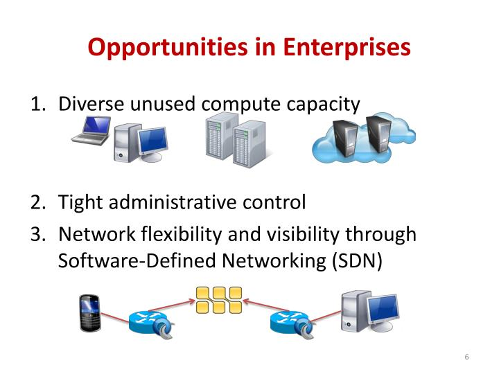 Opportunities in Enterprises