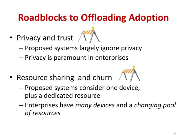 Roadblocks to Offloading Adoption