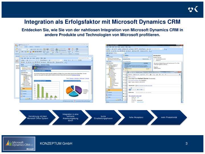 Integration als Erfolgsfaktor mit Microsoft Dynamics CRM