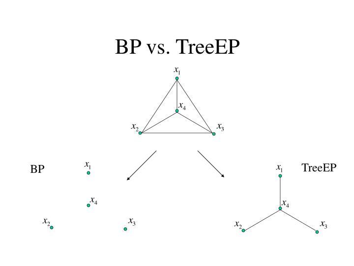 BP vs. TreeEP