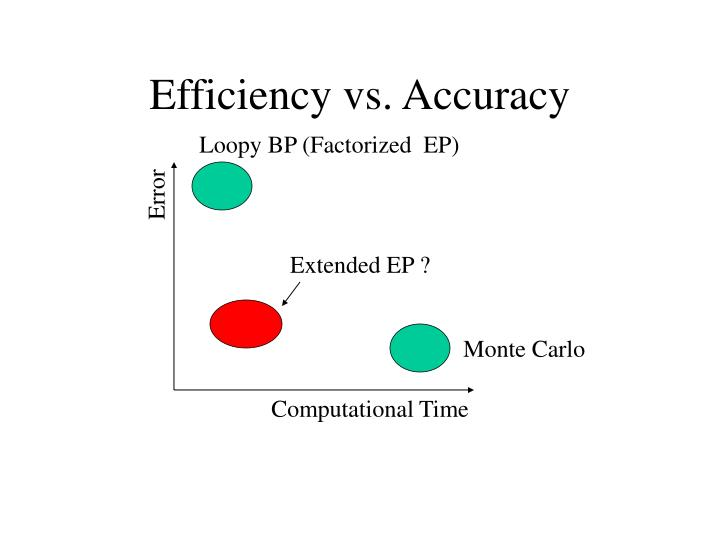 Efficiency vs. Accuracy