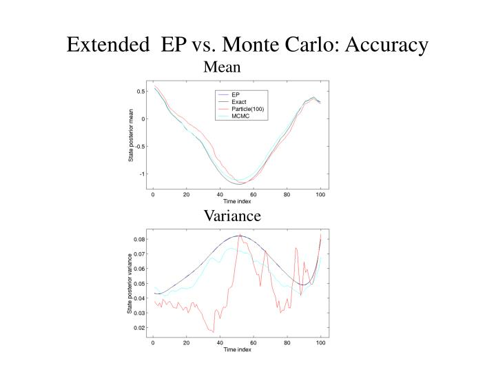 Extended  EP vs. Monte Carlo: Accuracy