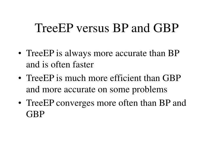 TreeEP versus BP and GBP
