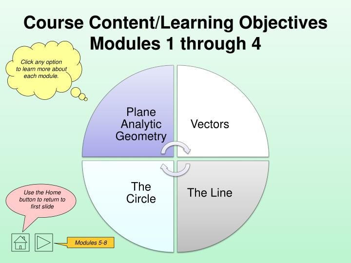 Course Content/Learning Objectives