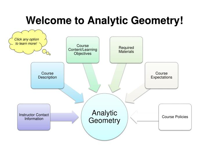 Welcome to analytic geometry