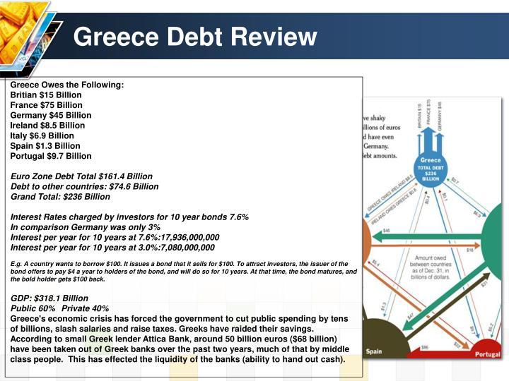 Greece Debt Review