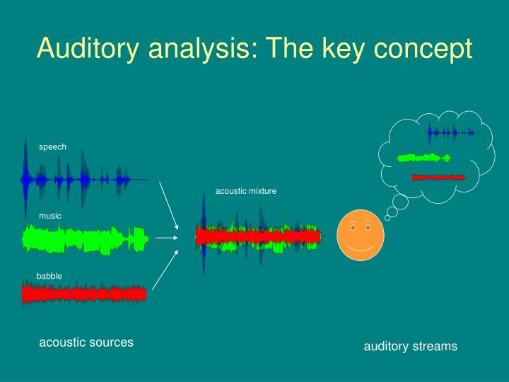Auditory analysis: The key concept
