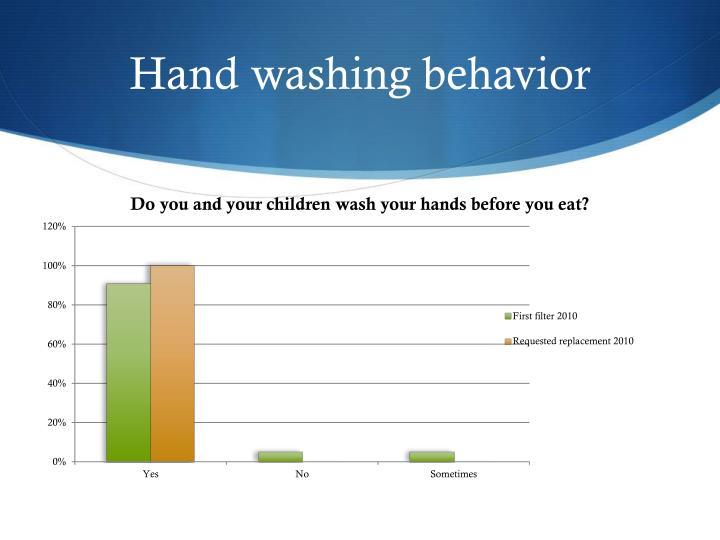 Hand washing behavior