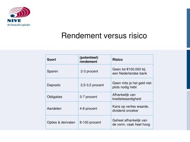 Rendement versus risico