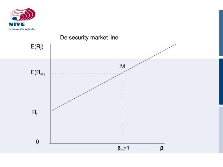 De security market line