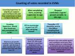 counting of votes recorded in evms1