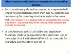infrastructural and security arrangements at counting centres1