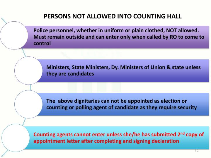 PERSONS NOT ALLOWED INTO COUNTING HALL