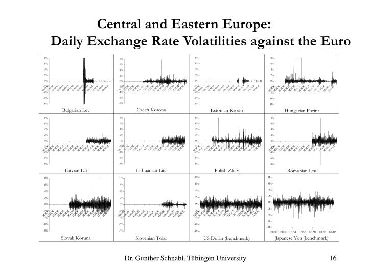Central and Eastern Europe: