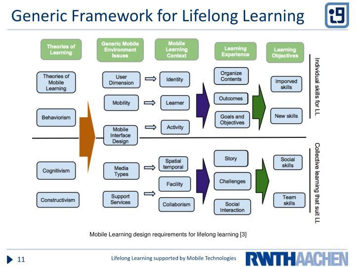 Generic Framework for Lifelong Learning